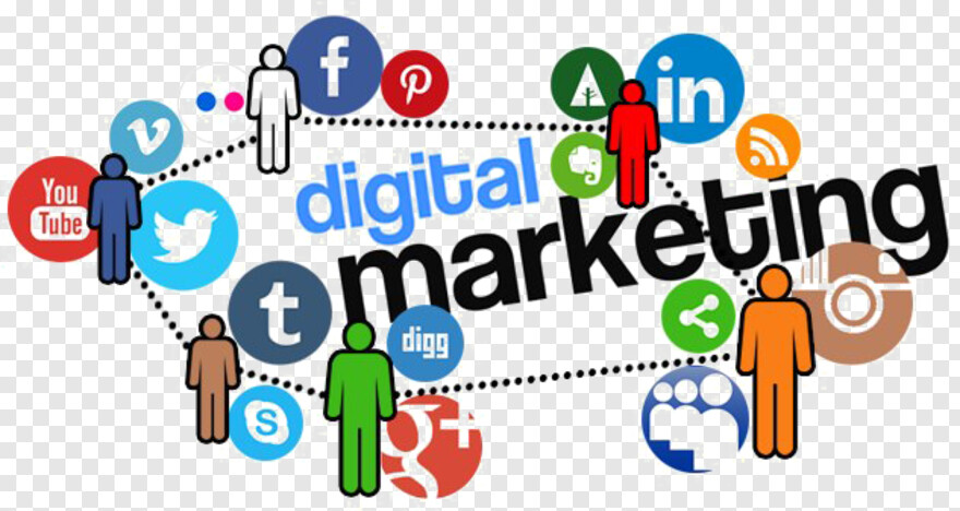 Digital Marketing Digital Marketing Company India